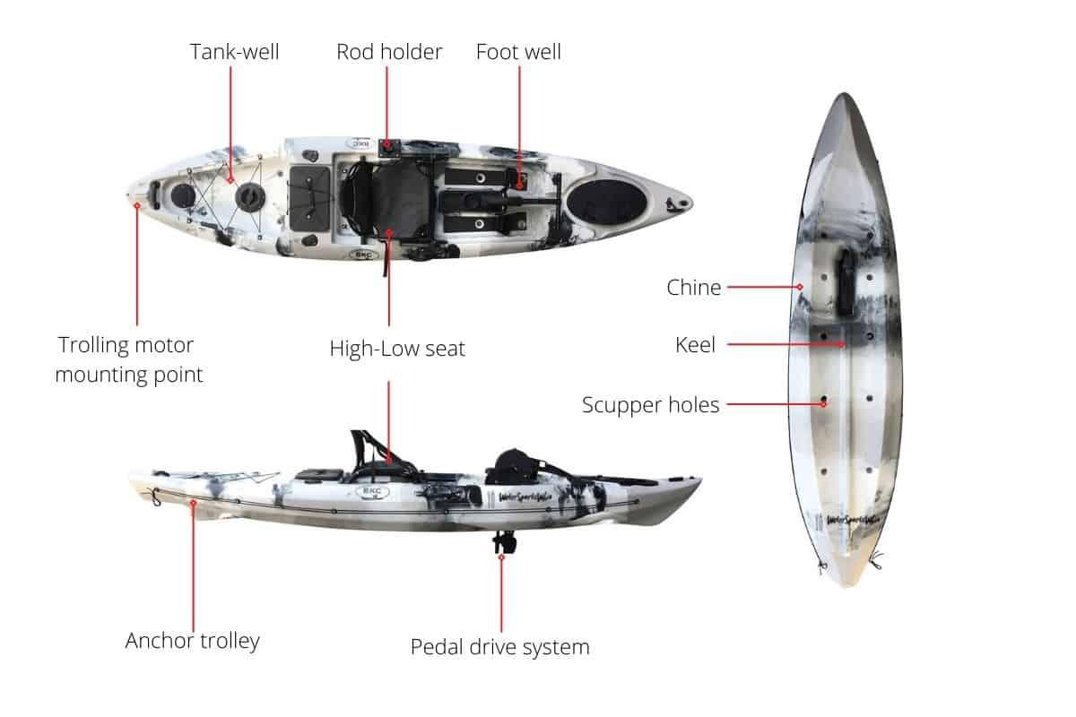 Basic Parts of a Fishing Kayak
